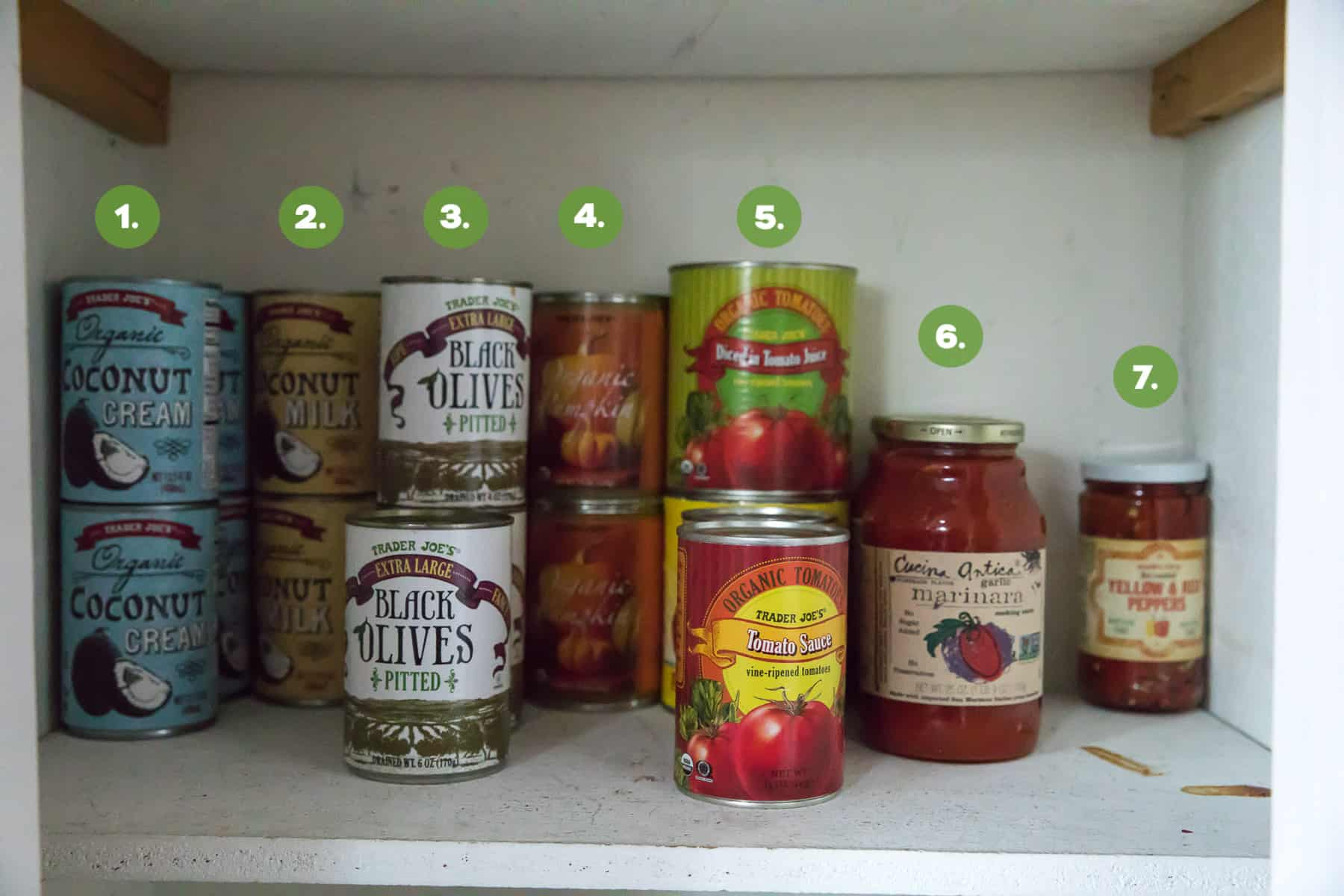 Whole30 stocked pantry of canned goods