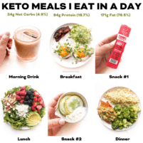 sample keto menu with macro counts