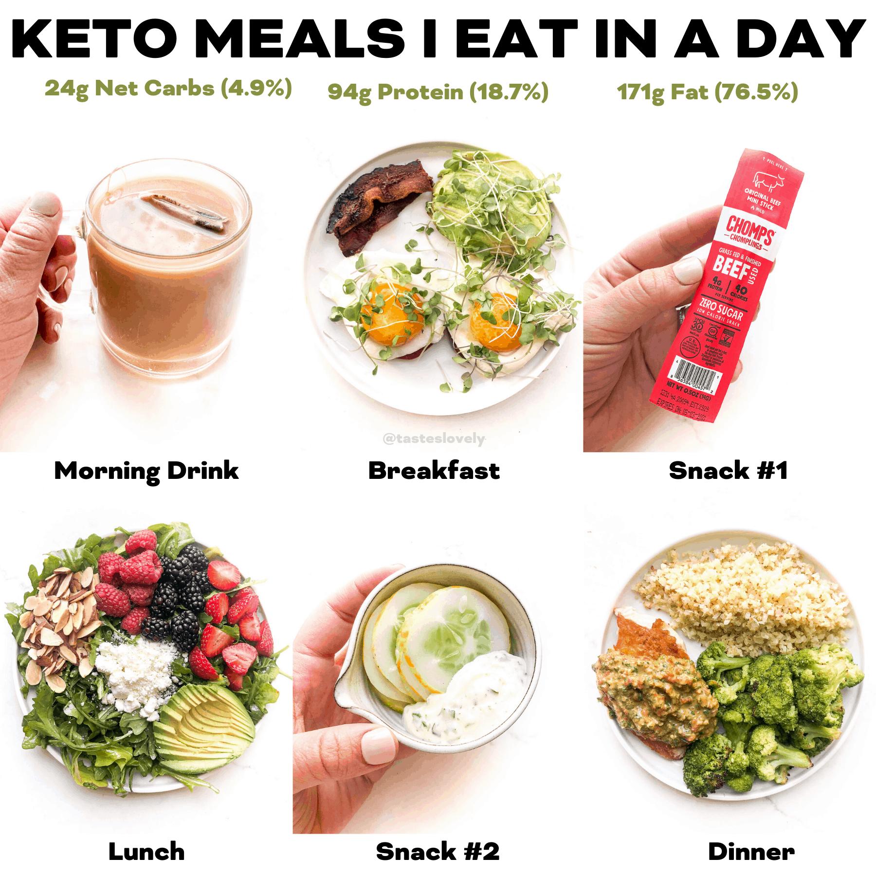 sample keto menu with macro counts